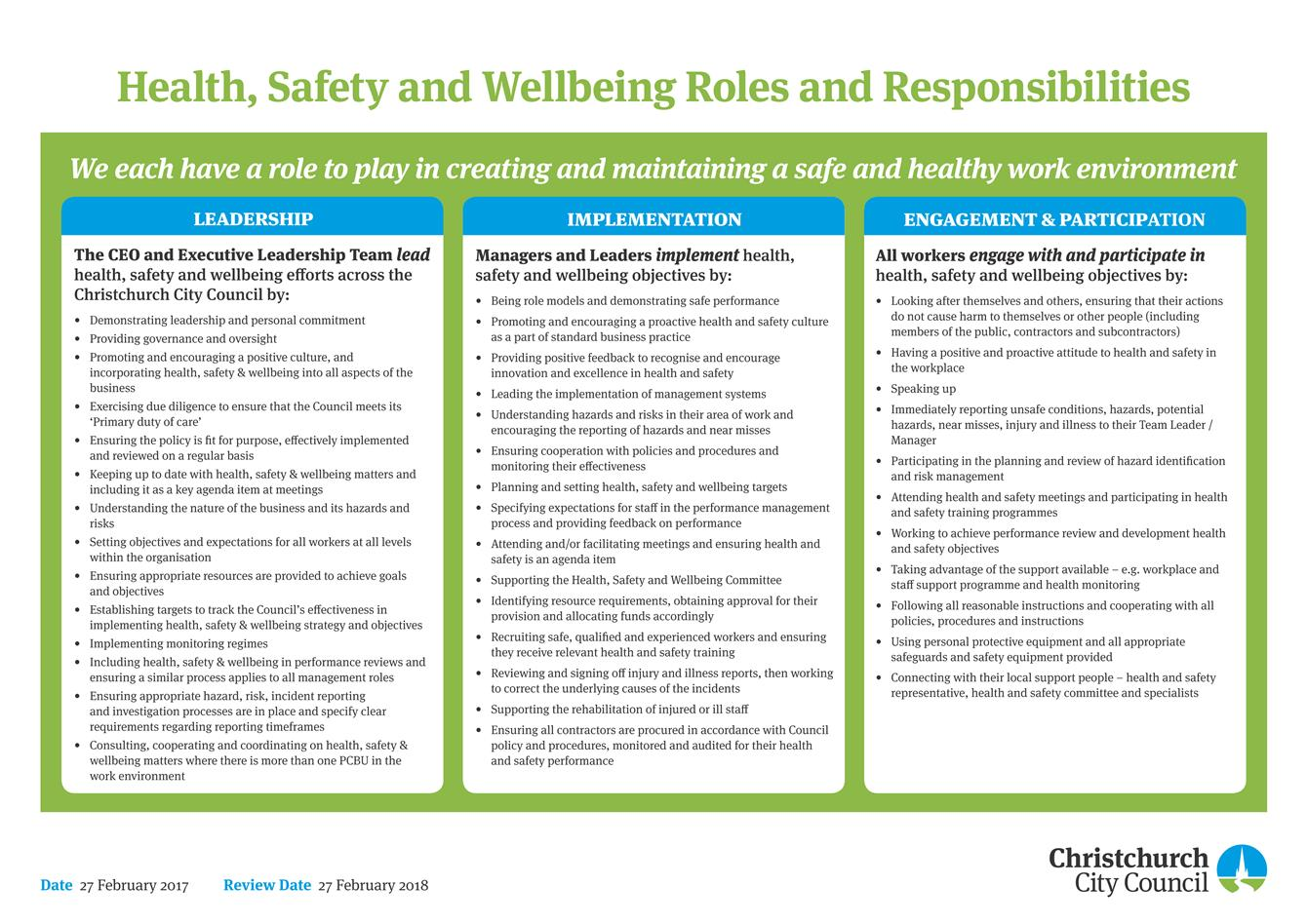 promote and implement health and safety essay Selecting, testing, and implementing changes is a core element of the model for improvement, a simple yet powerful tool for accelerating improvement that has been widely used by the institute for healthcare improvement and hundreds of health care organizations in many countries to improve numerous health care processes and.