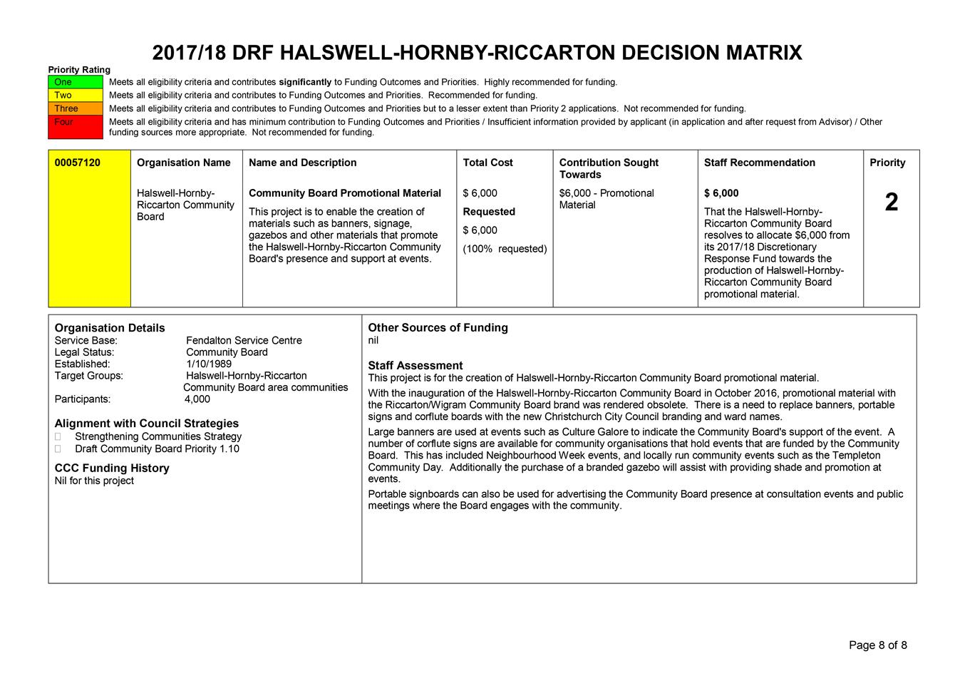 Agenda Of Halswell Hornby Riccarton Community Board 12 September 2017 Westfieldworld Kitcar Support Site Westfield Wiring Diagram Pdf Creator